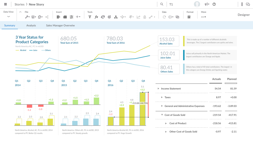 Preview  project in SAP Predictive Analytics