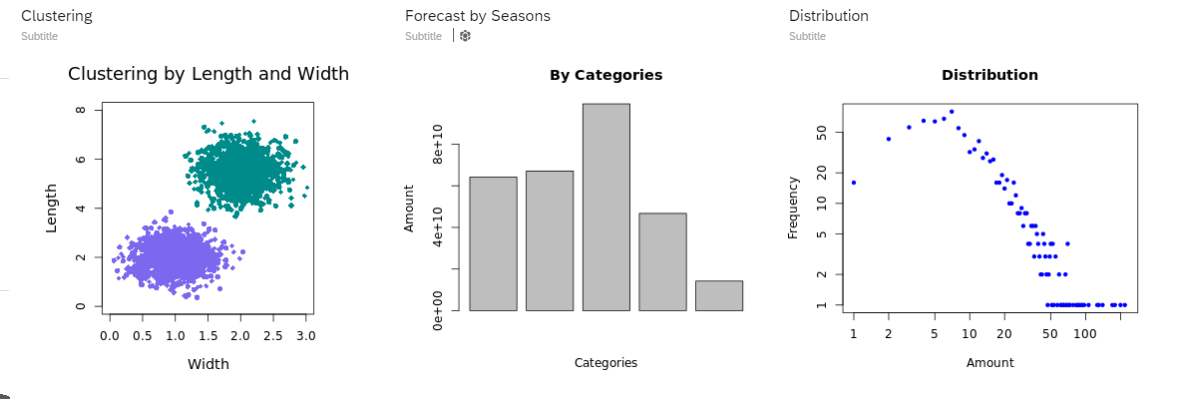 Using R Visualizations within SAP Analytics Cloud